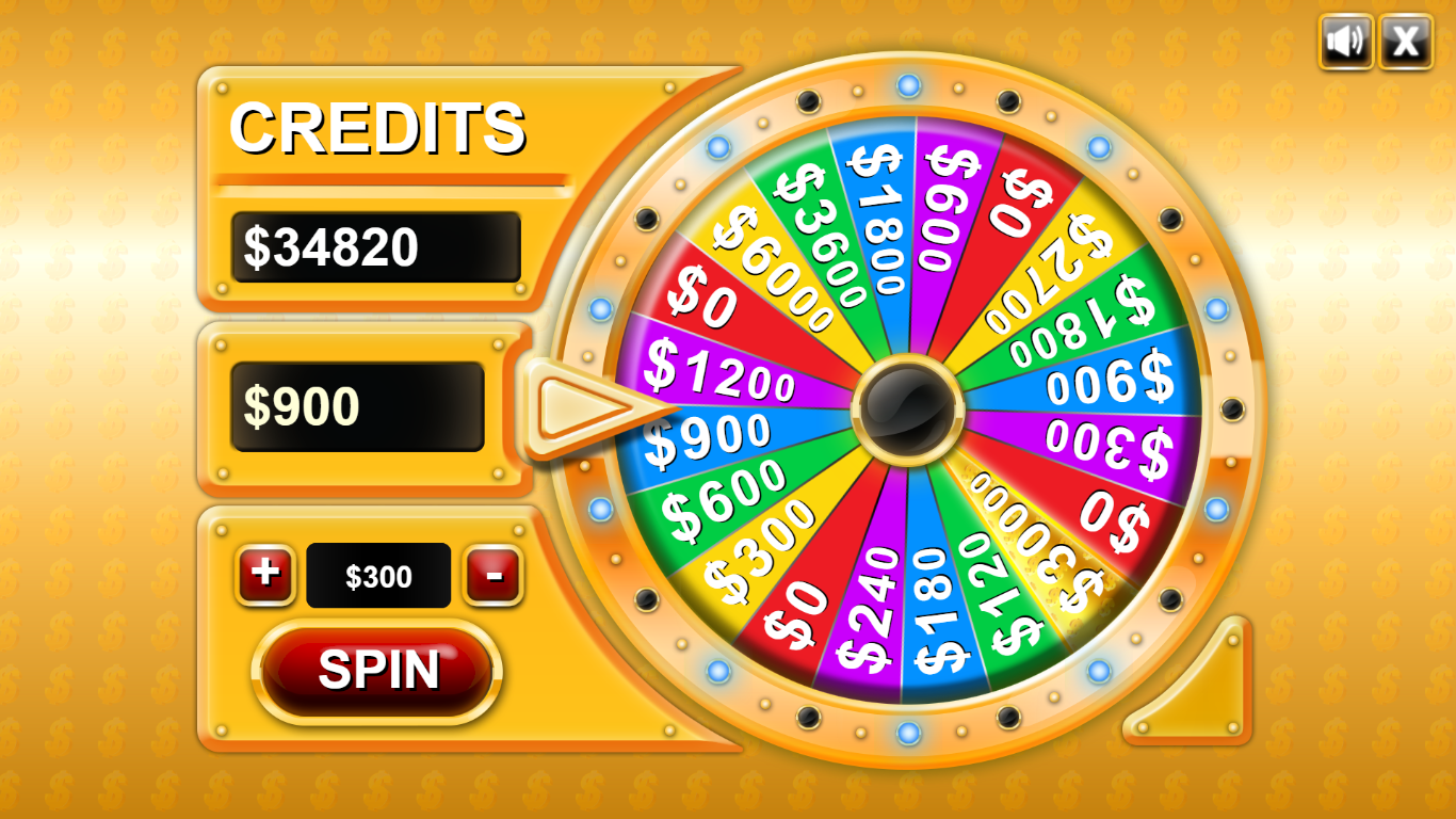 Rules of Wheel of Fortune