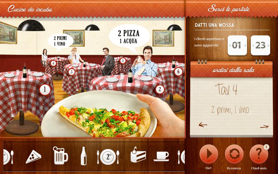 Luigi S Restaurant Hell S Kitchen